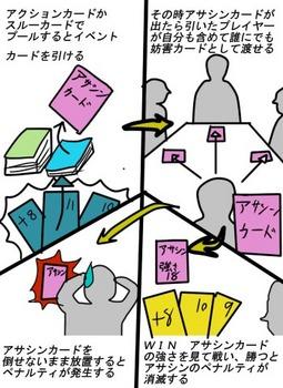 ルール説明 アサシン.jpg